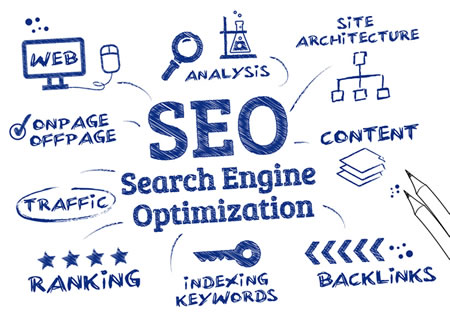 SEOSearch Engine Optimization - Take the time to start affordable SEO for your business with a Denver SEO Consultant
