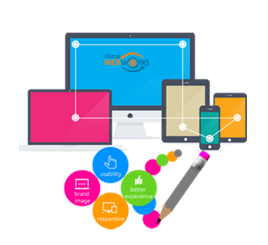 Affordabke Responsive Web Design Service
